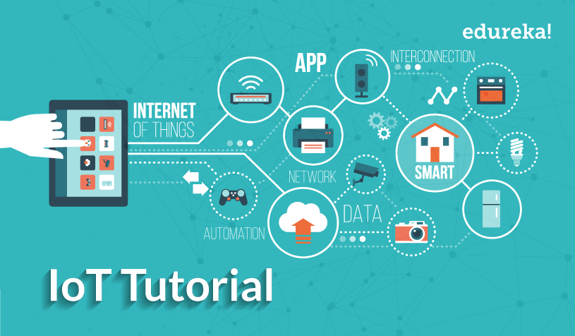 How IoT Works i.e. the Internet of Things Works