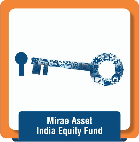 Mirae Asset India Equity Fund